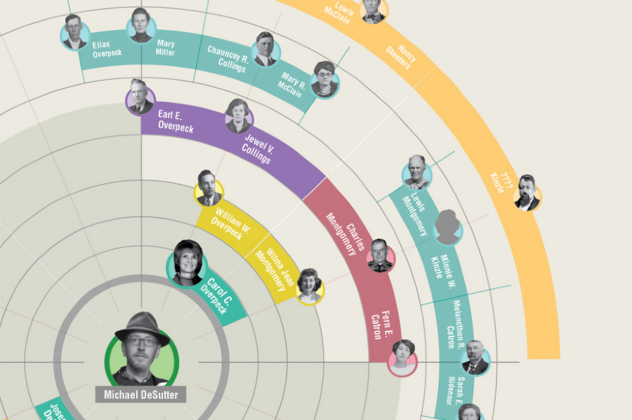 Modern family tree design